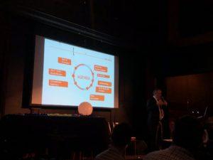 VMC-Media-Sunwing-Annual-Meeting-Presentation-1-300x225 Sunwing Annual Presentation 2018